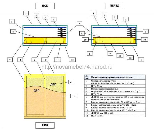 чертеж крепления пружинного блока спинки детского дивана