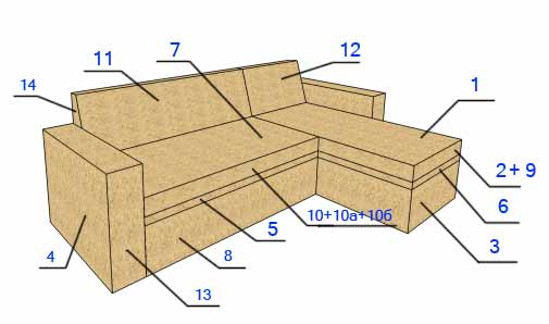 Схемы чехлов на диваны