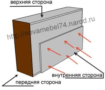чертеж 4 сборки подлокотника